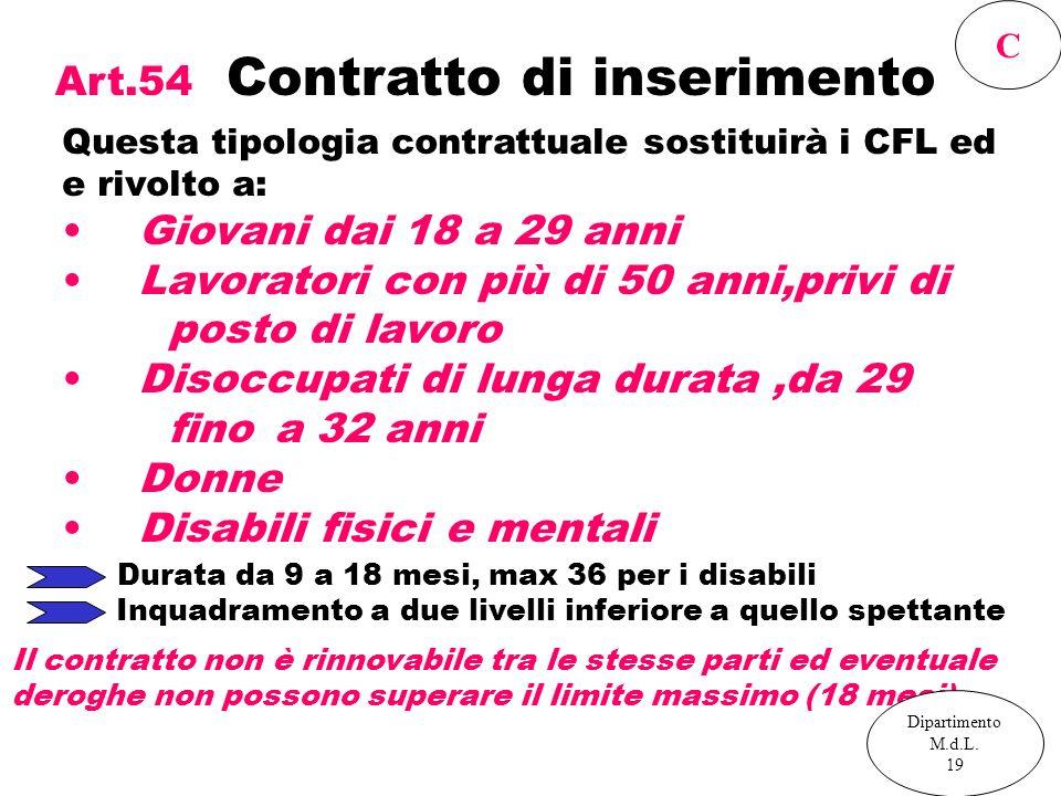 Art.54 Contratto di inserimento Questa tipologia contrattuale sostituirà i CFL ed e rivolto a: Giovani dai 18 a 29 anni Lavoratori con più di 50 anni,