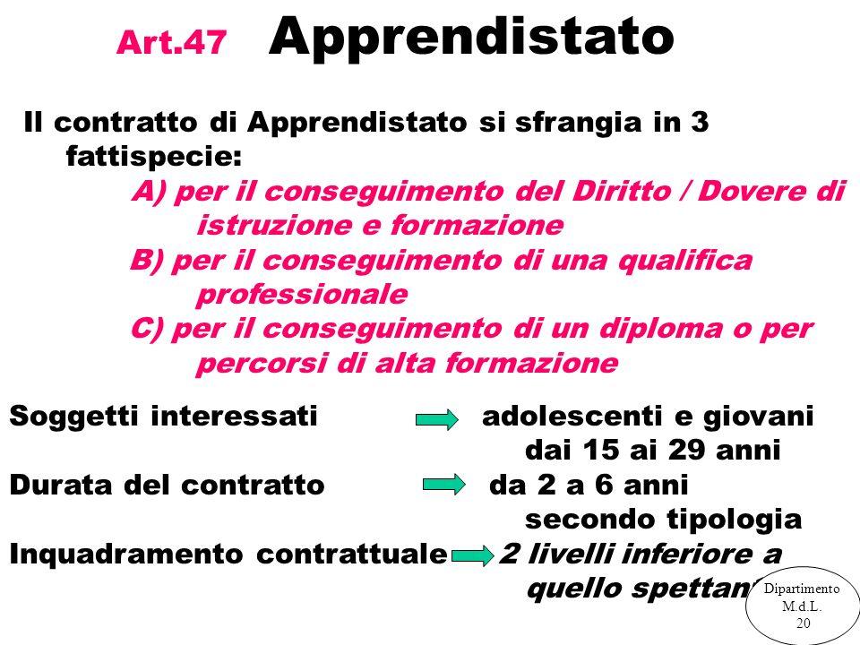 Art.47 Apprendistato Il contratto di Apprendistato si sfrangia in 3 fattispecie: A) per il conseguimento del Diritto / Dovere di istruzione e formazio