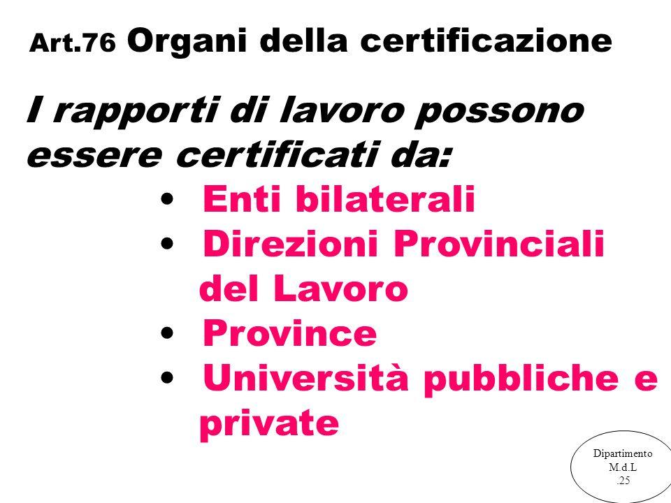 Art.76 Organi della certificazione I rapporti di lavoro possono essere certificati da: Enti bilaterali Direzioni Provinciali del Lavoro Province Università pubbliche e private Dipartimento M.d.L.25