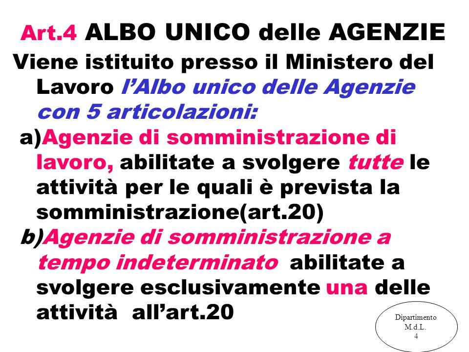 Art.4 ALBO UNICO delle AGENZIE Viene istituito presso il Ministero del Lavoro lAlbo unico delle Agenzie con 5 articolazioni: a)Agenzie di somministraz