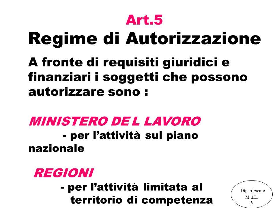 Art.5 Regime di Autorizzazione A fronte di requisiti giuridici e finanziari i soggetti che possono autorizzare sono : MINISTERO DE L LAVORO - per latt
