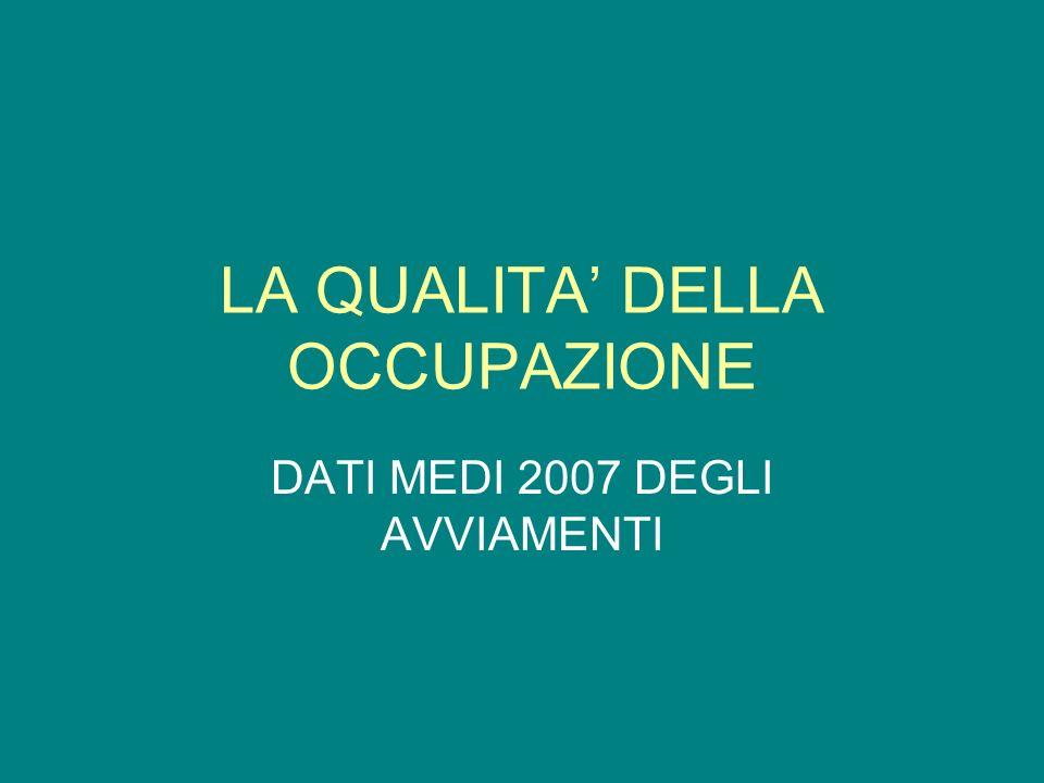 LA QUALITA DELLA OCCUPAZIONE DATI MEDI 2007 DEGLI AVVIAMENTI