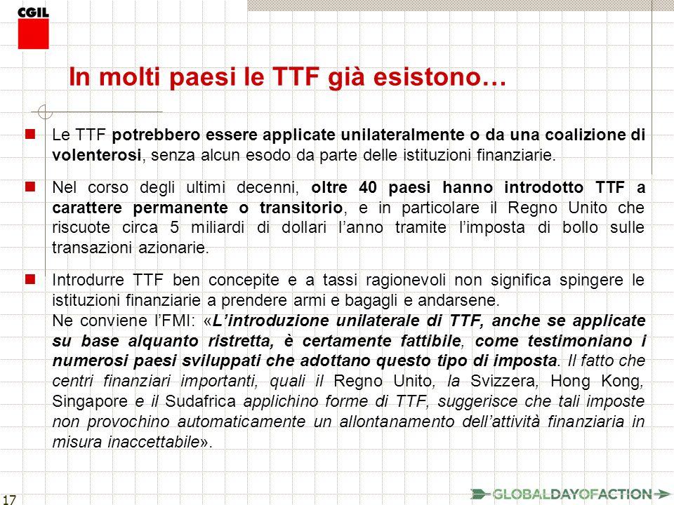 17 In molti paesi le TTF già esistono… Le TTF potrebbero essere applicate unilateralmente o da una coalizione di volenterosi, senza alcun esodo da parte delle istituzioni finanziarie.
