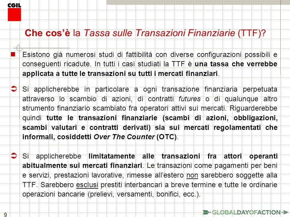 9 Che cosè la Tassa sulle Transazioni Finanziarie (TTF).