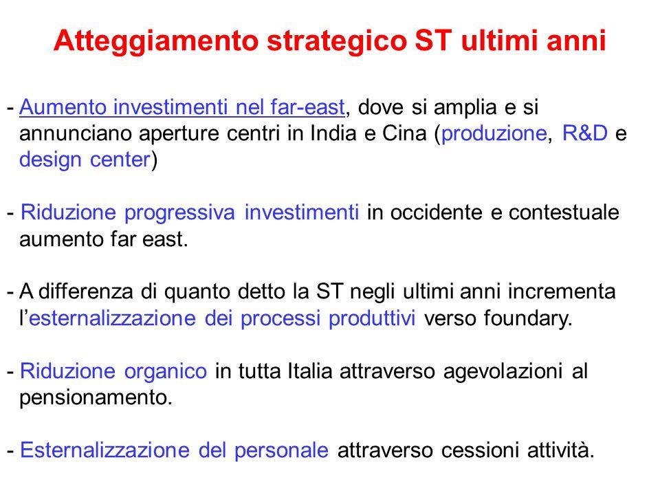 Atteggiamento strategico ST ultimi anni - Aumento investimenti nel far-east, dove si amplia e si annunciano aperture centri in India e Cina (produzion