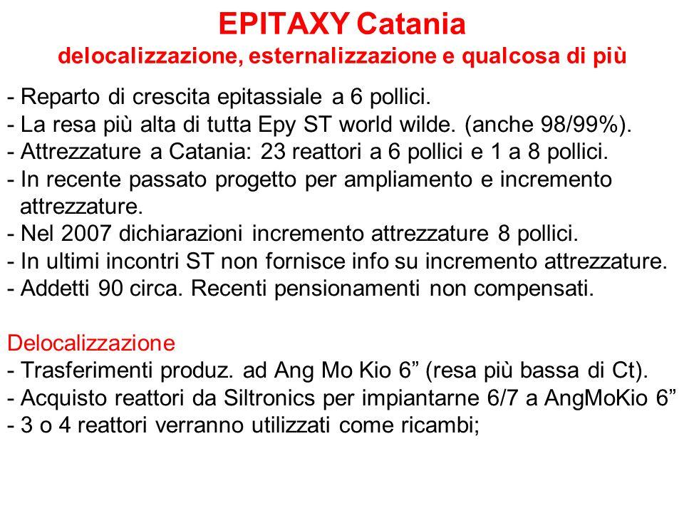 EPITAXY Catania delocalizzazione, esternalizzazione e qualcosa di più - Reparto di crescita epitassiale a 6 pollici. - La resa più alta di tutta Epy S