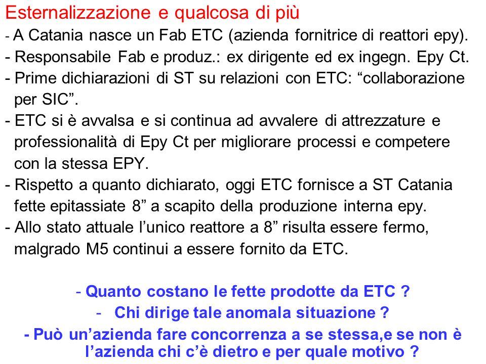 Esternalizzazione e qualcosa di più - A Catania nasce un Fab ETC (azienda fornitrice di reattori epy). - Responsabile Fab e produz.: ex dirigente ed e