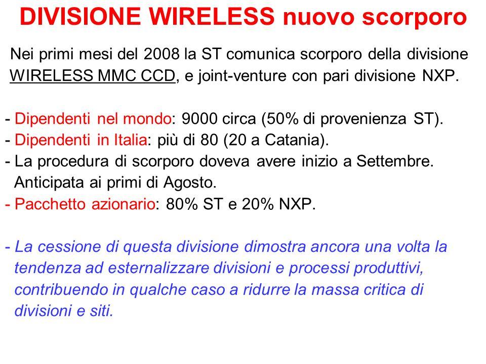 DIVISIONE WIRELESS nuovo scorporo Nei primi mesi del 2008 la ST comunica scorporo della divisione WIRELESS MMC CCD, e joint-venture con pari divisione