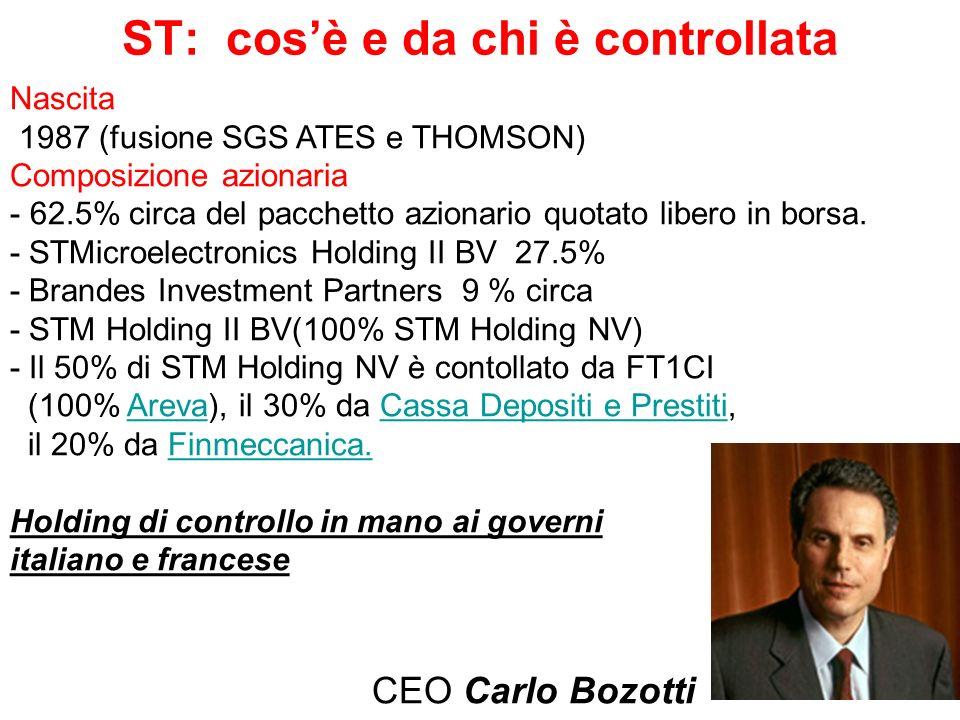 ST: cosè e da chi è controllata Nascita 1987 (fusione SGS ATES e THOMSON) Composizione azionaria - 62.5% circa del pacchetto azionario quotato libero in borsa.