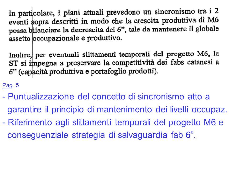 Pag. 5 - Puntualizzazione del concetto di sincronismo atto a garantire il principio di mantenimento dei livelli occupaz. - Riferimento agli slittament