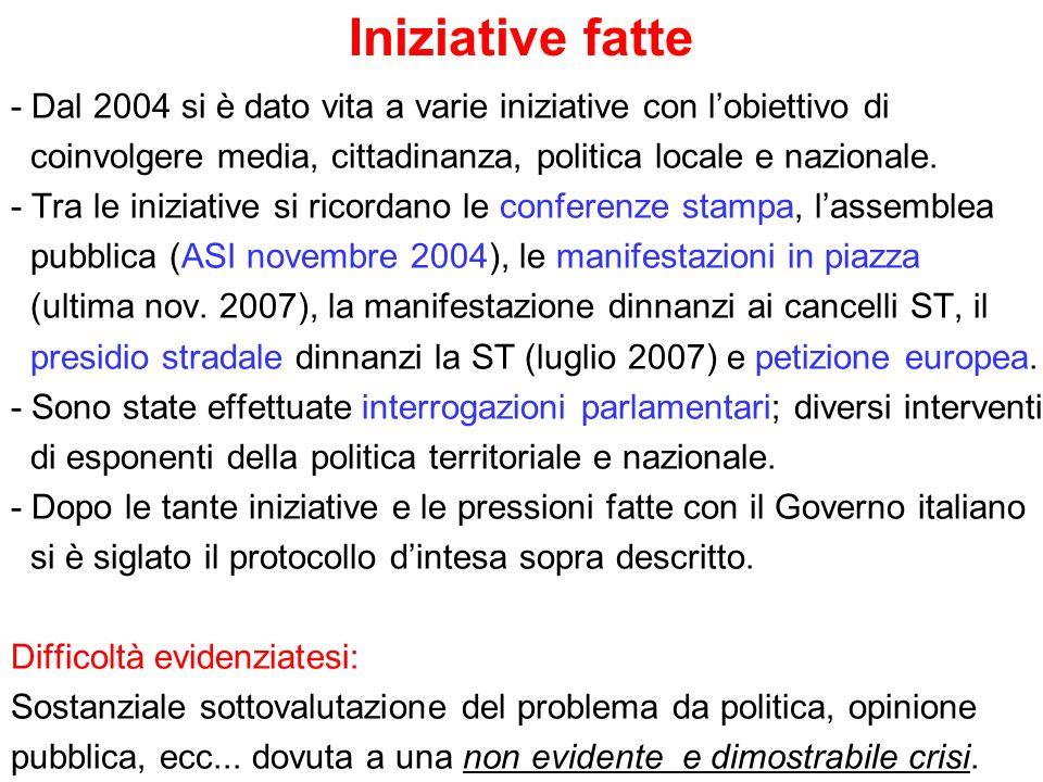 Iniziative fatte - Dal 2004 si è dato vita a varie iniziative con lobiettivo di coinvolgere media, cittadinanza, politica locale e nazionale.