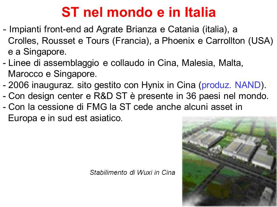ST nel mondo e in Italia - Impianti front-end ad Agrate Brianza e Catania (italia), a Crolles, Rousset e Tours (Francia), a Phoenix e Carrollton (USA)