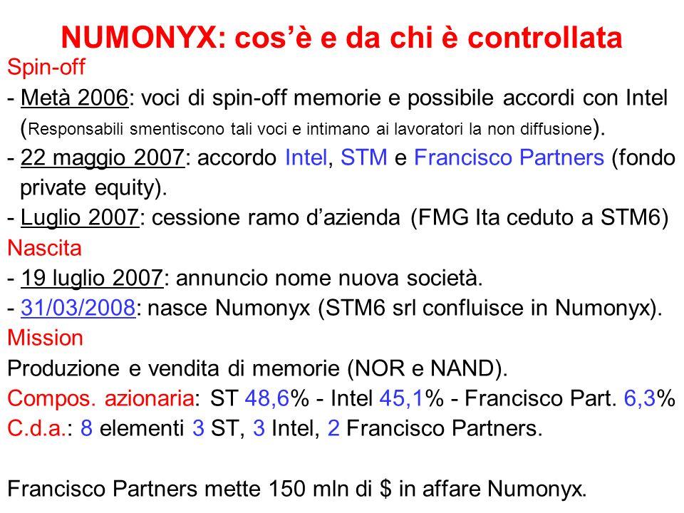 NUMONYX: cosè e da chi è controllata Spin-off - Metà 2006: voci di spin-off memorie e possibile accordi con Intel ( Responsabili smentiscono tali voci e intimano ai lavoratori la non diffusione ).