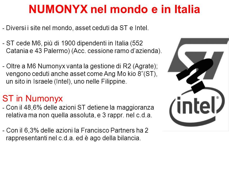NUMONYX nel mondo e in Italia - Diversi i site nel mondo, asset ceduti da ST e Intel. - ST cede M6, più di 1900 dipendenti in Italia (552 Catania e 43