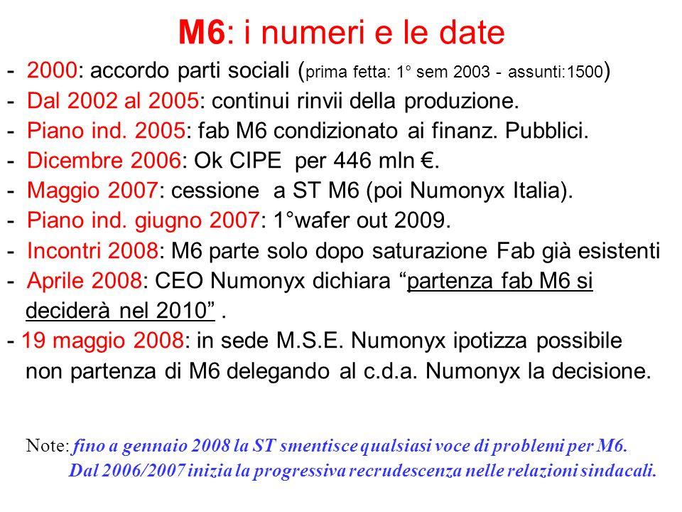 M6: i numeri e le date - 2000: accordo parti sociali ( prima fetta: 1° sem 2003 - assunti:1500 ) - Dal 2002 al 2005: continui rinvii della produzione.