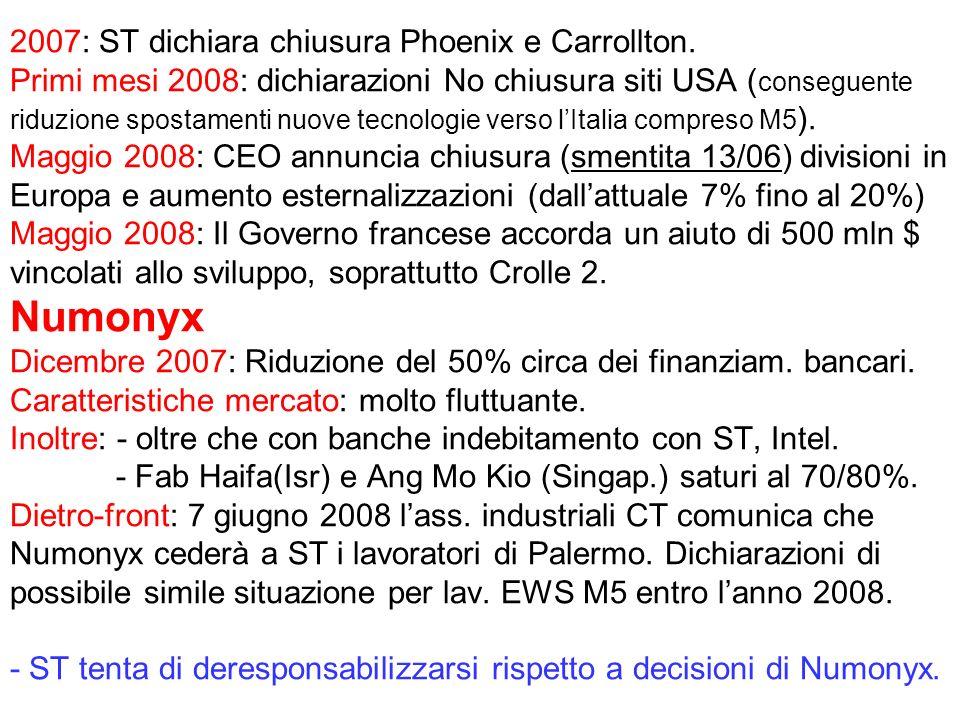 2007: ST dichiara chiusura Phoenix e Carrollton. Primi mesi 2008: dichiarazioni No chiusura siti USA ( conseguente riduzione spostamenti nuove tecnolo