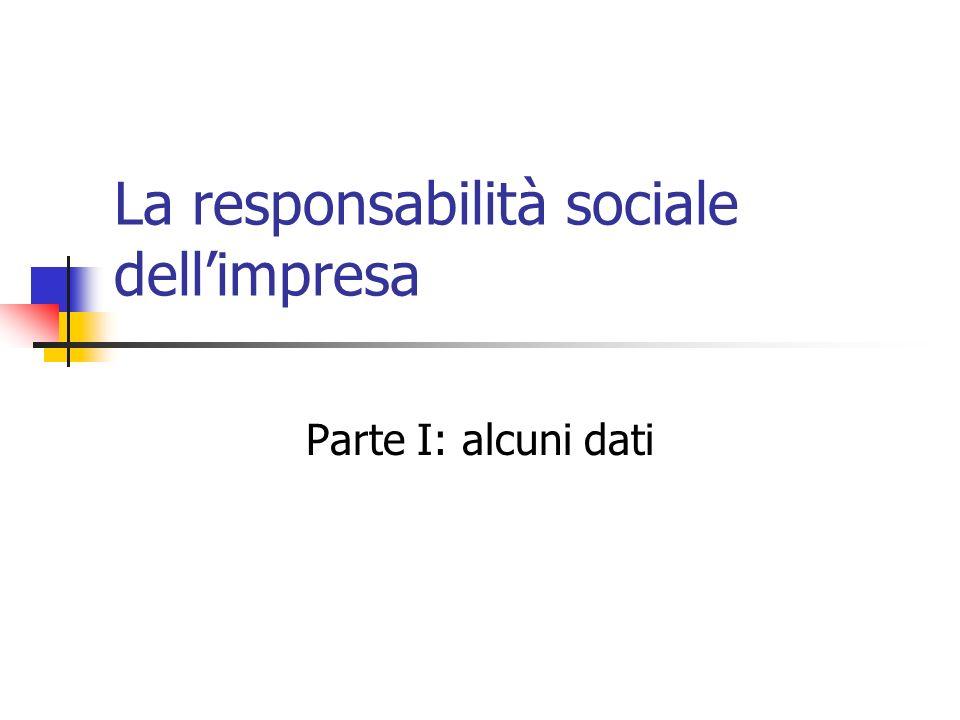 La responsabilità sociale dellimpresa Parte I: alcuni dati