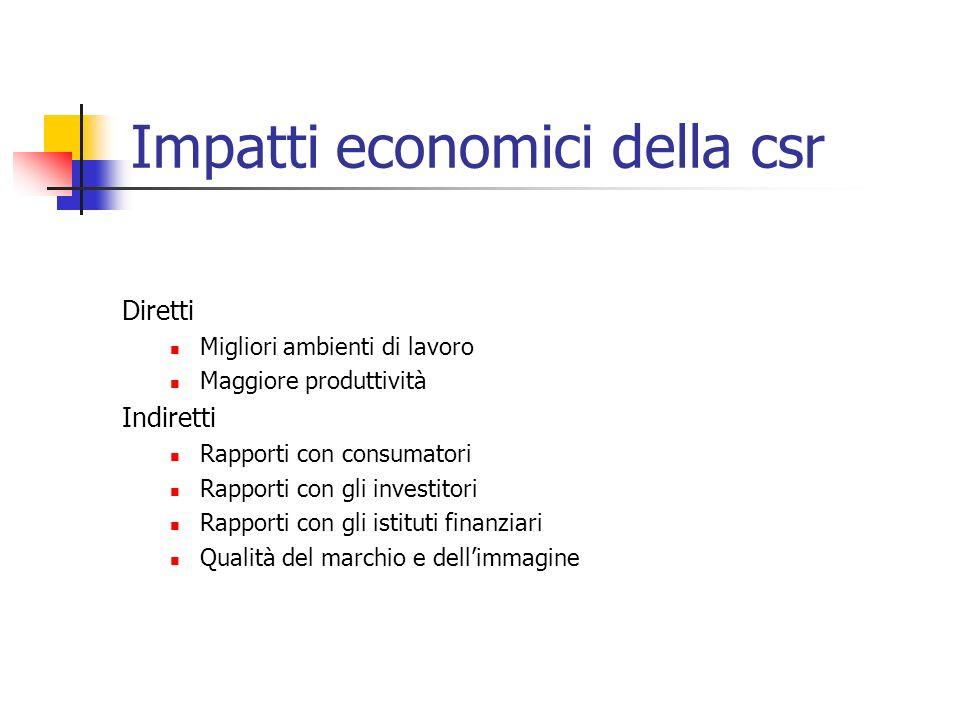 Impatti economici della csr Diretti Migliori ambienti di lavoro Maggiore produttività Indiretti Rapporti con consumatori Rapporti con gli investitori