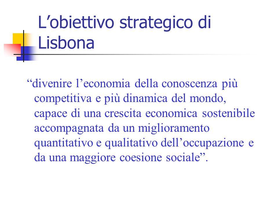 Lobiettivo strategico di Lisbona divenire leconomia della conoscenza più competitiva e più dinamica del mondo, capace di una crescita economica sosten