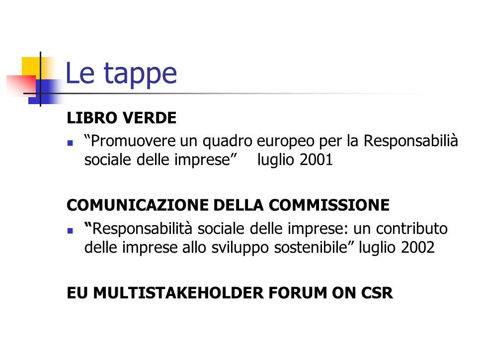Le tappe LIBRO VERDE Promuovere un quadro europeo per la Responsabilià sociale delle imprese luglio 2001 COMUNICAZIONE DELLA COMMISSIONE Responsabilit