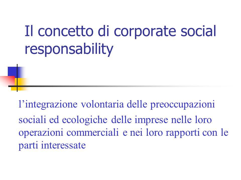 Il concetto di corporate social responsability lintegrazione volontaria delle preoccupazioni sociali ed ecologiche delle imprese nelle loro operazioni