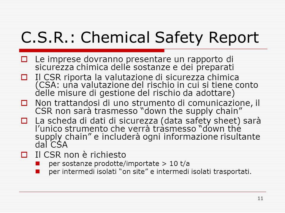 11 C.S.R.: Chemical Safety Report Le imprese dovranno presentare un rapporto di sicurezza chimica delle sostanze e dei preparati Il CSR riporta la valutazione di sicurezza chimica (CSA: una valutazione del rischio in cui si tiene conto delle misure di gestione del rischio da adottare) Non trattandosi di uno strumento di comunicazione, il CSR non sarà trasmesso down the supply chain La scheda di dati di sicurezza (data safety sheet) sarà lunico strumento che verrà trasmesso down the supply chain e includerà ogni informazione risultante dal CSA Il CSR non è richiesto per sostanze prodotte/importate > 10 t/a per intermedi isolati on site e intermedi isolati trasportati.