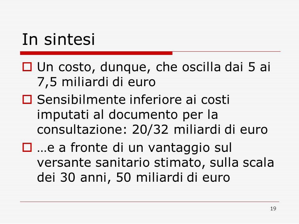 19 In sintesi Un costo, dunque, che oscilla dai 5 ai 7,5 miliardi di euro Sensibilmente inferiore ai costi imputati al documento per la consultazione: 20/32 miliardi di euro …e a fronte di un vantaggio sul versante sanitario stimato, sulla scala dei 30 anni, 50 miliardi di euro