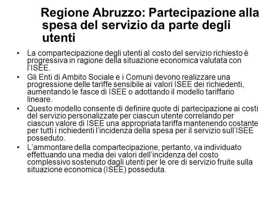 Regione Abruzzo: Partecipazione alla spesa del servizio da parte degli utenti La compartecipazione degli utenti al costo del servizio richiesto è progressiva in ragione della situazione economica valutata con lISEE.