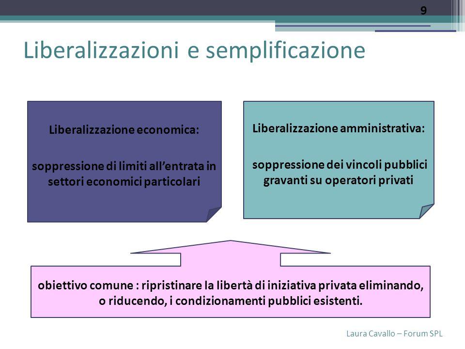 Laura Cavallo – Forum SPL Le recenti politiche di liberalizzazione d.l.