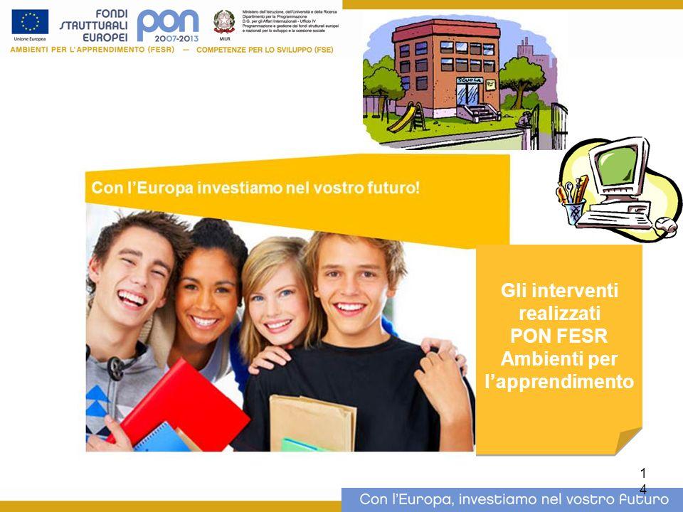 14 Gli interventi realizzati PON FESR Ambienti per lapprendimento Gli interventi realizzati PON FESR Ambienti per lapprendimento