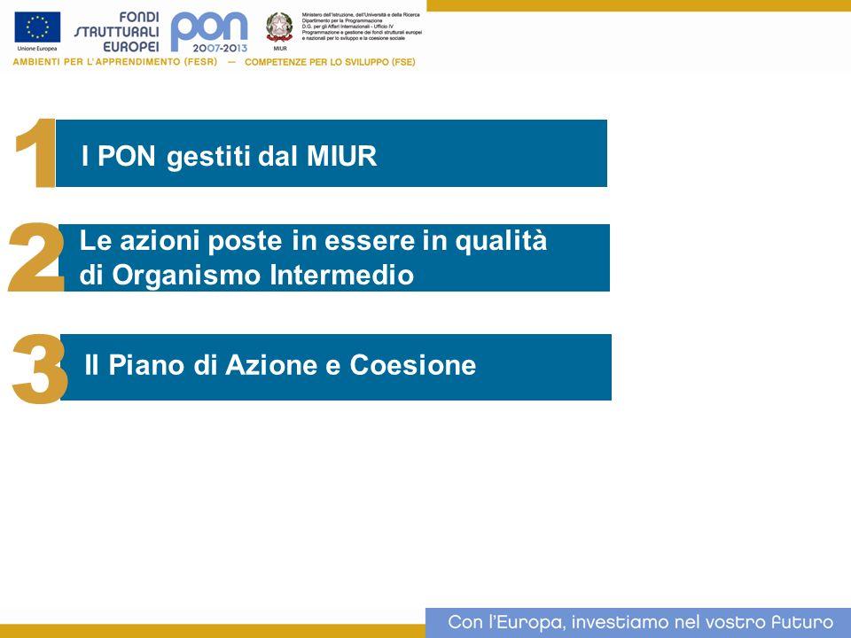Le azioni realizzate grazie ai PON 1 I PON gestiti dal MIUR 2 Le azioni poste in essere in qualità di Organismo Intermedio Il Piano di Azione e Coesione 3