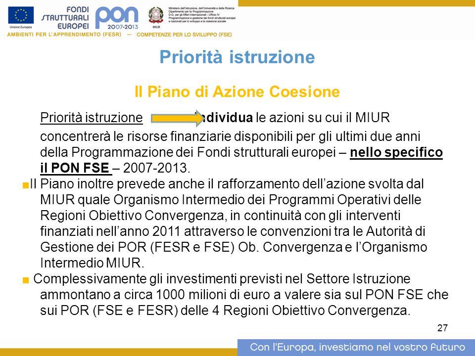 27 Priorità istruzione Il Piano di Azione Coesione Priorità istruzioneindividua le azioni su cui il MIUR concentrerà le risorse finanziarie disponibili per gli ultimi due anni della Programmazione dei Fondi strutturali europei – nello specifico il PON FSE – 2007-2013.
