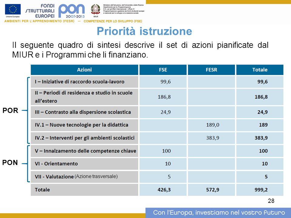 28 Priorità istruzione Il seguente quadro di sintesi descrive il set di azioni pianificate dal MIUR e i Programmi che li finanziano.