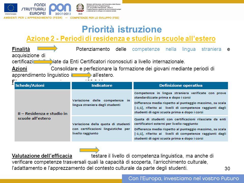 30 Priorità istruzione Azione 2 - Periodi di residenza e studio in scuole allestero Finalità Potenziamento delle competenze nella lingua straniera e acquisizione di certificazioni rilasciate da Enti Certificatori riconosciuti a livello internazionale.