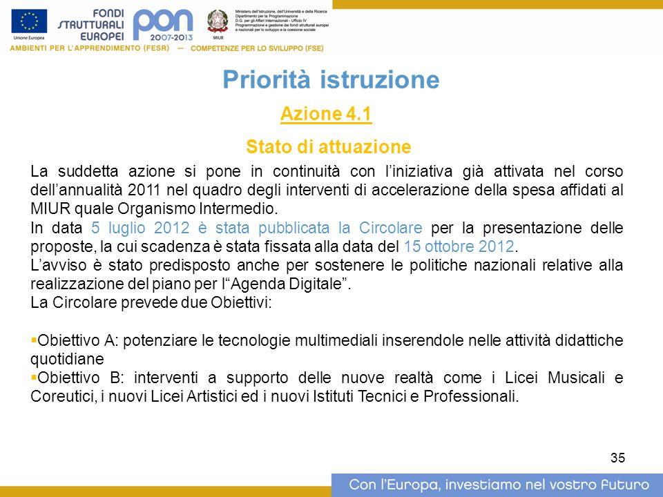 35 Priorità istruzione Azione 4.1 Stato di attuazione La suddetta azione si pone in continuità con liniziativa già attivata nel corso dellannualità 2011 nel quadro degli interventi di accelerazione della spesa affidati al MIUR quale Organismo Intermedio.