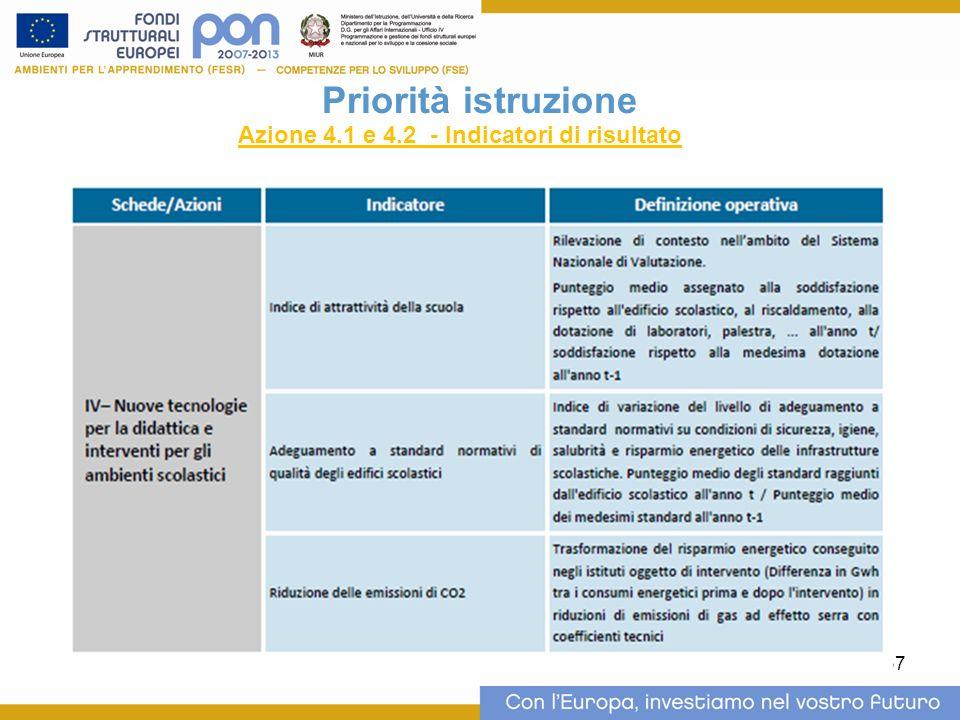 37 Priorità istruzione Azione 4.1 e 4.2 - Indicatori di risultato