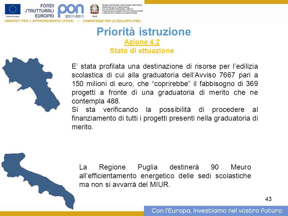 43 Priorità istruzione La Regione Puglia destinerà 90 Meuro allefficientamento energetico delle sedi scolastiche ma non si avvarrà del MIUR.