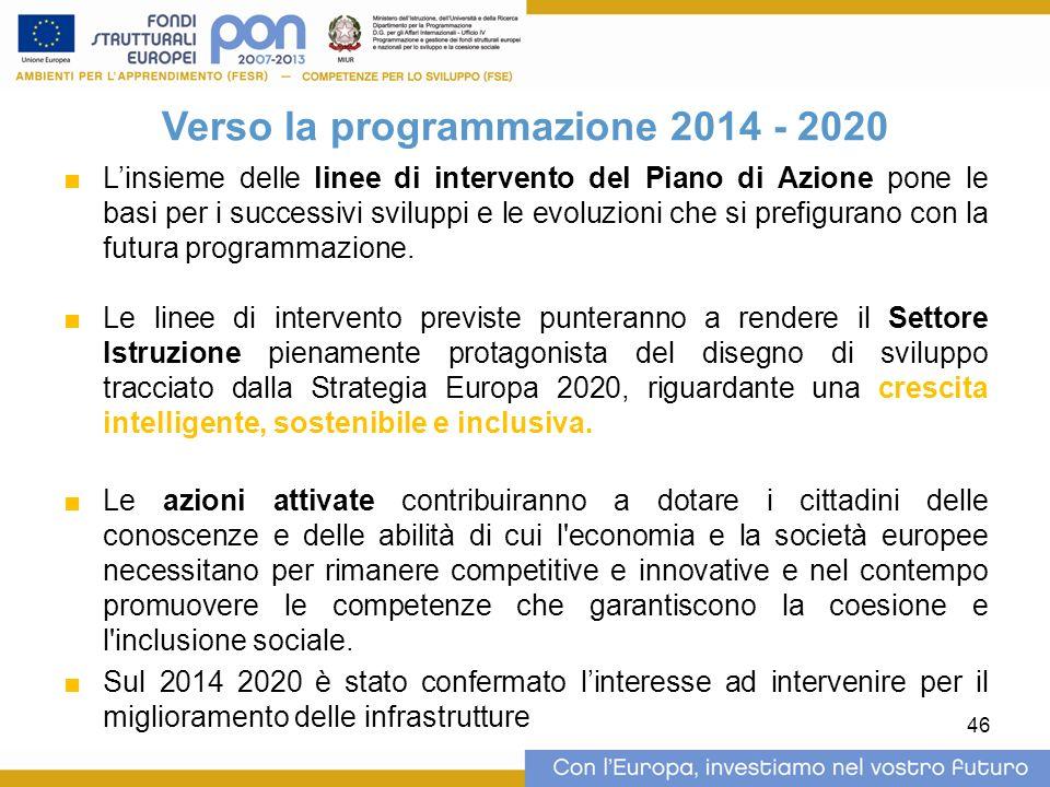 Verso la programmazione 2014 - 2020 Linsieme delle linee di intervento del Piano di Azione pone le basi per i successivi sviluppi e le evoluzioni che si prefigurano con la futura programmazione.