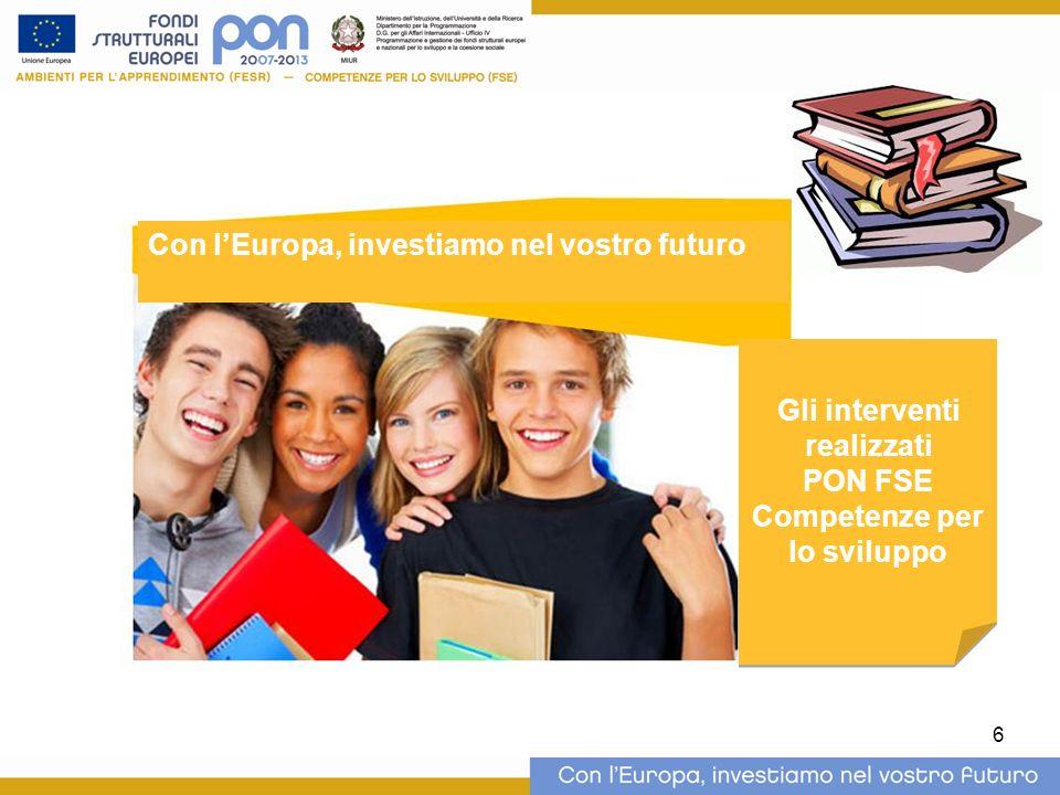 6 Gli interventi realizzati PON FSE Competenze per lo sviluppo Gli interventi realizzati PON FSE Competenze per lo sviluppo Con lEuropa, investiamo nel vostro futuro