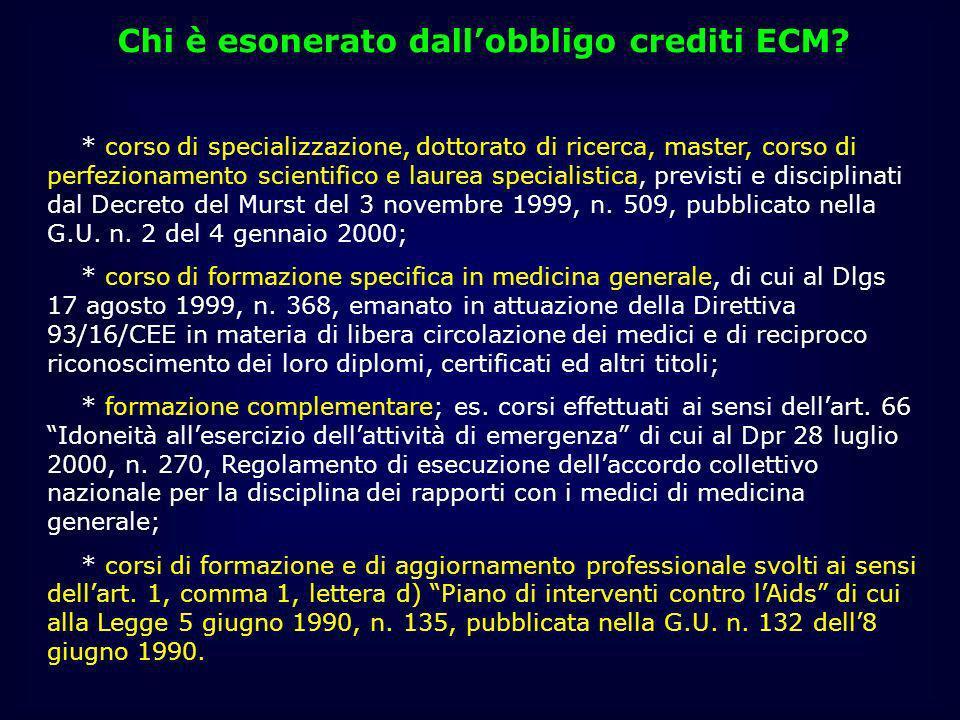 Chi è esonerato dallobbligo crediti ECM? * corso di specializzazione, dottorato di ricerca, master, corso di perfezionamento scientifico e laurea spec