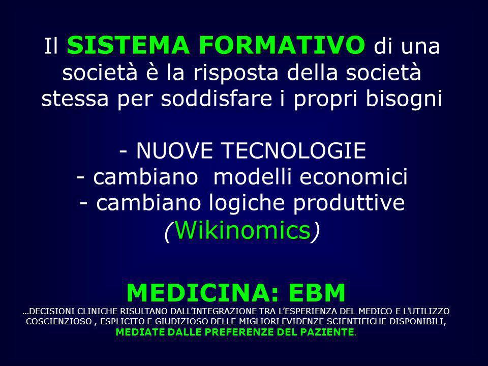 SISTEMA FORMATIVO Il SISTEMA FORMATIVO di una società è la risposta della società stessa per soddisfare i propri bisogni - NUOVE TECNOLOGIE - cambiano