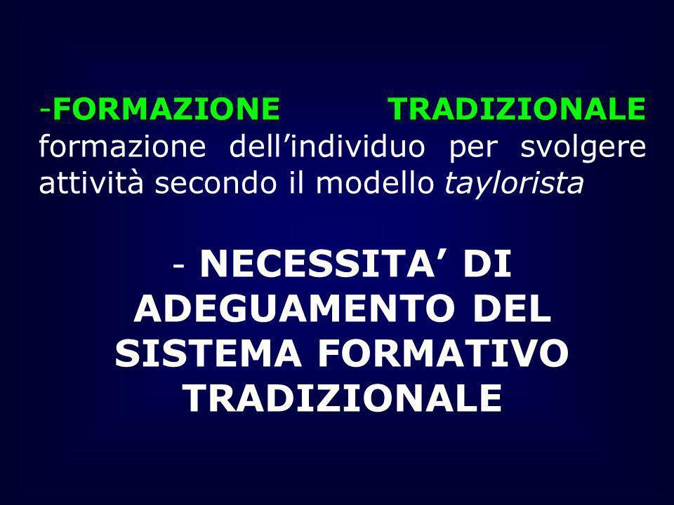 -FORMAZIONE TRADIZIONALE -FORMAZIONE TRADIZIONALE formazione dellindividuo per svolgere attività secondo il modello taylorista - NECESSITA DI ADEGUAME