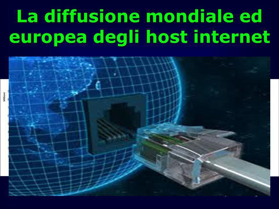 La diffusione mondiale ed europea degli host interne La diffusione mondiale ed europea degli host internet Si definisce un nodo ospite (in inglese hos