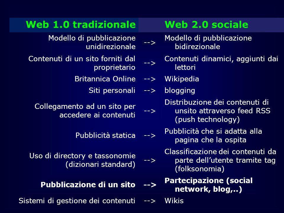 Web 1.0 tradizionale Web 2.0 sociale Modello di pubblicazione unidirezionale --> Modello di pubblicazione bidirezionale Contenuti di un sito forniti d