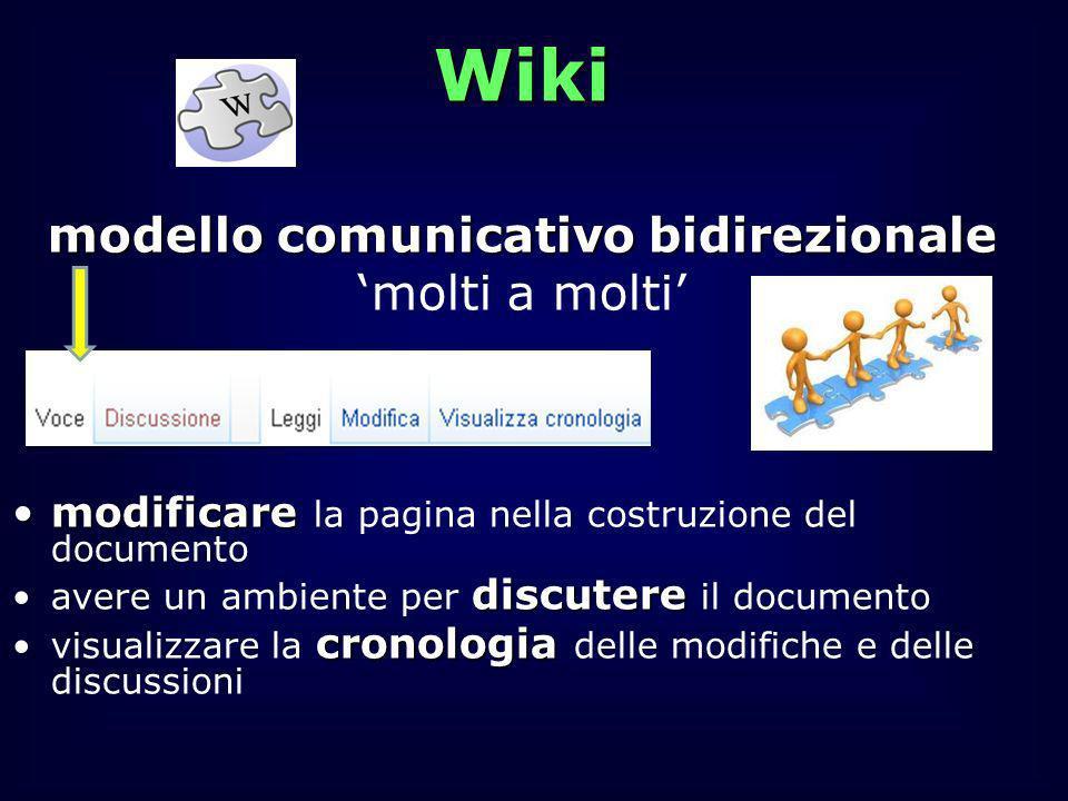 Wiki modello comunicativo bidirezionale molti a molti modificaremodificare la pagina nella costruzione del documento discutereavere un ambiente per di