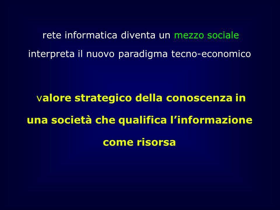 rete informatica diventa un mezzo sociale interpreta il nuovo paradigma tecno-economico valore strategico della conoscenza in una società che qualific