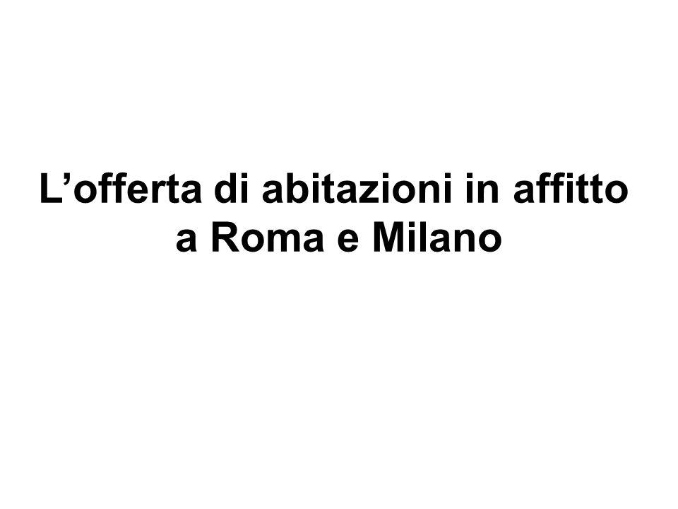 Lofferta di abitazioni in affitto a Roma e Milano