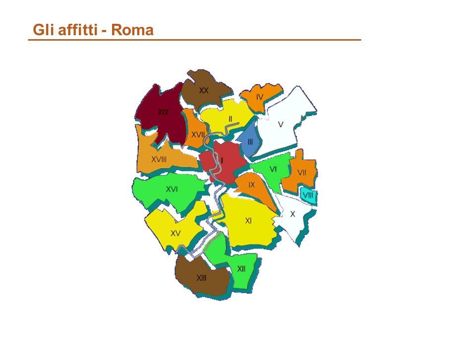 Gli affitti - Roma