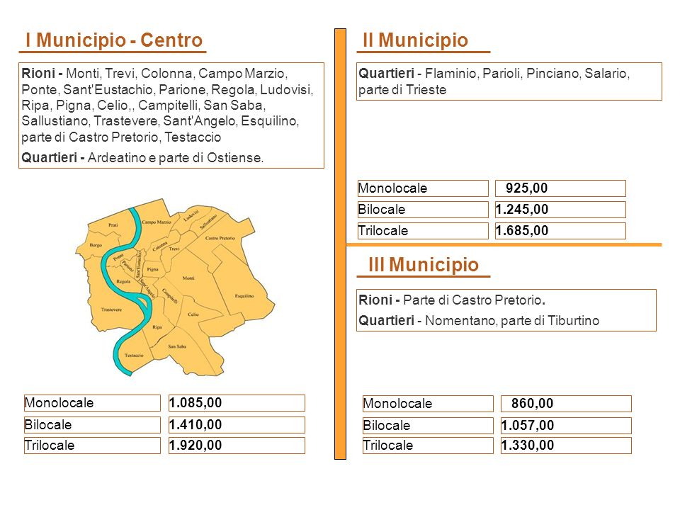 I Municipio - Centro Rioni - Monti, Trevi, Colonna, Campo Marzio, Ponte, Sant'Eustachio, Parione, Regola, Ludovisi, Ripa, Pigna, Celio,, Campitelli, S