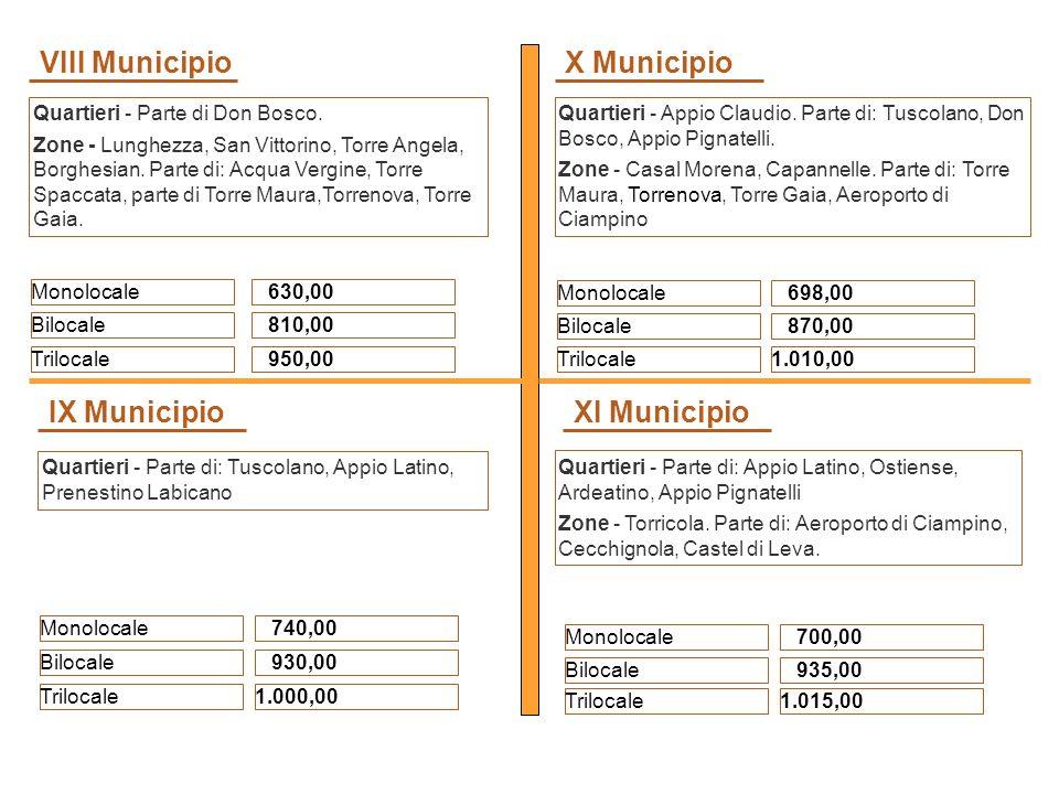 Monolocale Bilocale Trilocale 698,00 870,00 1.010,00 Quartieri - Appio Claudio.
